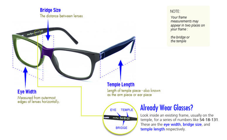 Glasses Frame Components : Frame Sizing Guide