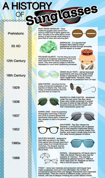 Sunglasses history