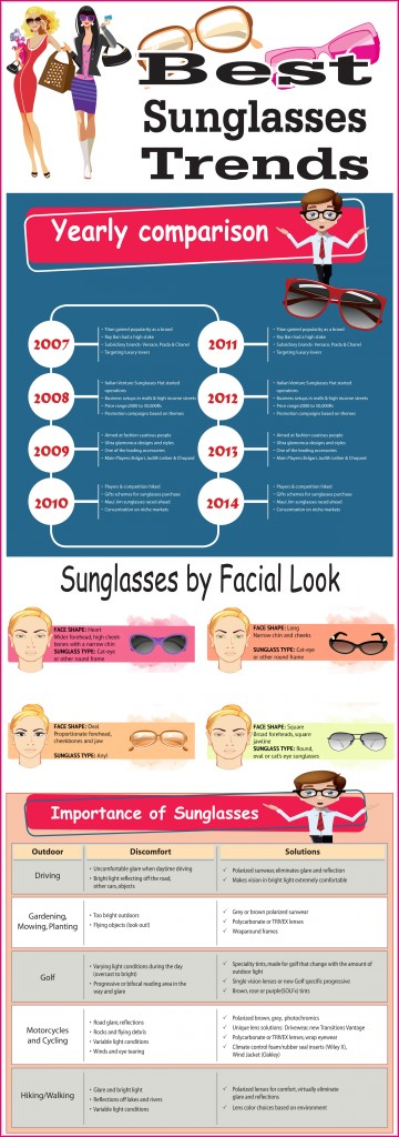 [Infographic] Best Sunglasses Trends 2014