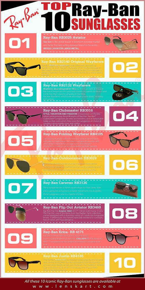 infographic Top 10 ray ban sunglasses 2014 trends