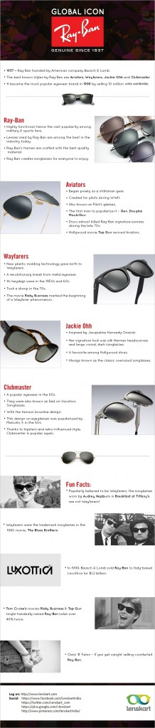 Top Ray ban sunglasses Infographic