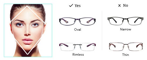 Frames that fit your face shapes - Lenskart Blog